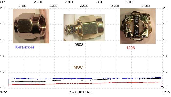 Нажмите на изображение для увеличения Название: МОСТ-KCBK-C1-C3.jpg Просмотров: 224 Размер:120.2 Кб ID:29491