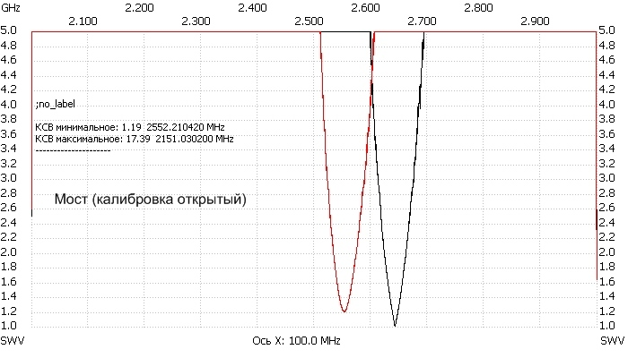 Нажмите на изображение для увеличения Название: A3-4-nwt4000-most- otkr1.jpg Просмотров: 245 Размер:133.5 Кб ID:29829
