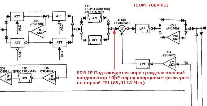 SDR IF подключение к IC-