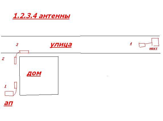 Пассивный Wi-Fi ретранслятор или Банки из канализационых труб!!! - 573x426, 15,4Kb